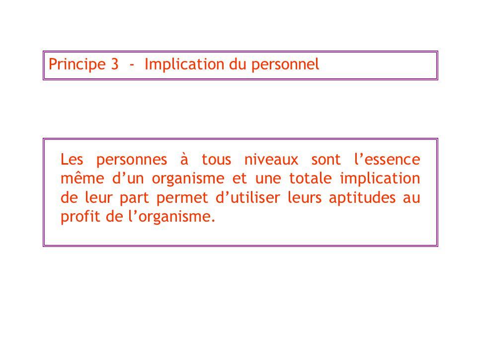 Principe 3 - Implication du personnel Les personnes à tous niveaux sont lessence même dun organisme et une totale implication de leur part permet dutiliser leurs aptitudes au profit de lorganisme.