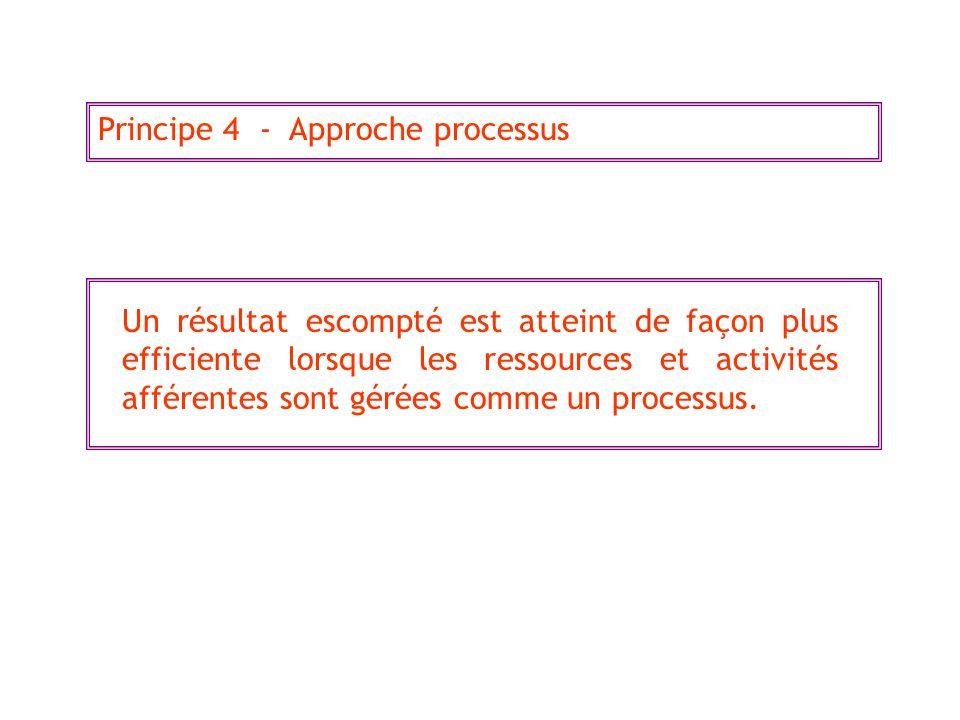 Principe 4 - Approche processus Un résultat escompté est atteint de façon plus efficiente lorsque les ressources et activités afférentes sont gérées comme un processus.