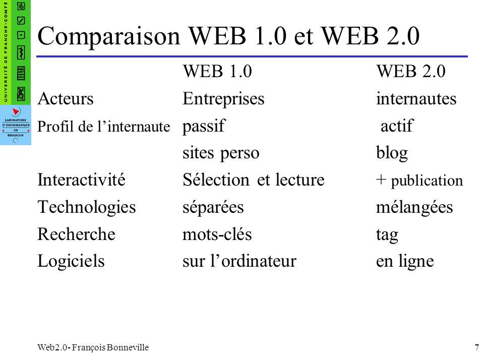 Web2.0- François Bonneville7 Comparaison WEB 1.0 et WEB 2.0 WEB 1.0WEB 2.0 ActeursEntreprisesinternautes Profil de linternaute passif actif sites pers
