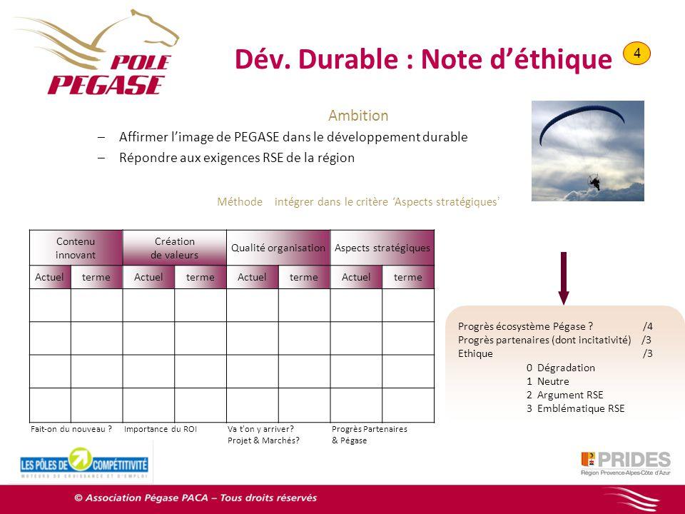 Dév. Durable : Note déthique Ambition –Affirmer limage de PEGASE dans le développement durable –Répondre aux exigences RSE de la région Méthode intégr