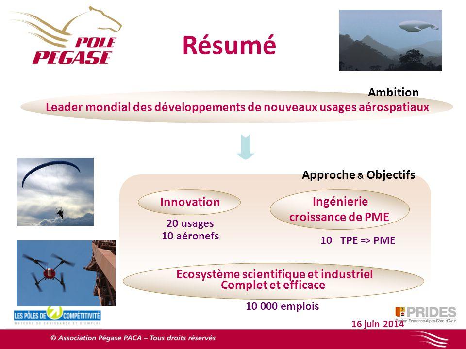 16 juin 2014 Innovation Ingénierie croissance de PME Ecosystème scientifique et industriel Complet et efficace 20 usages 10 aéronefs 10 TPE => PME Lea