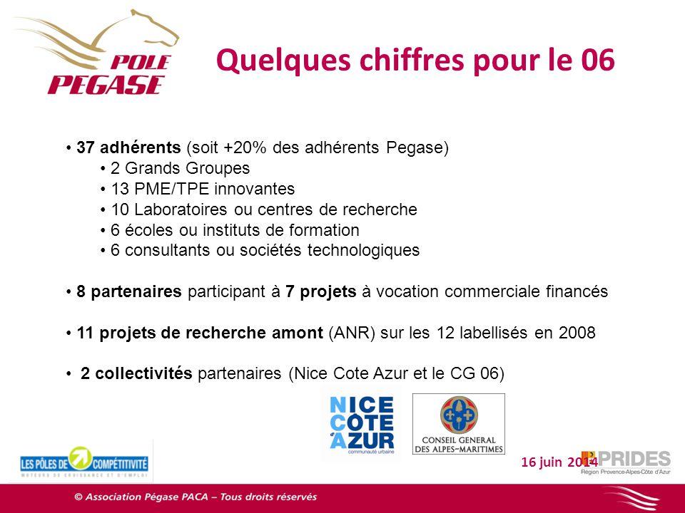 Quelques chiffres pour le 06 16 juin 2014 37 adhérents (soit +20% des adhérents Pegase) 2 Grands Groupes 13 PME/TPE innovantes 10 Laboratoires ou cent