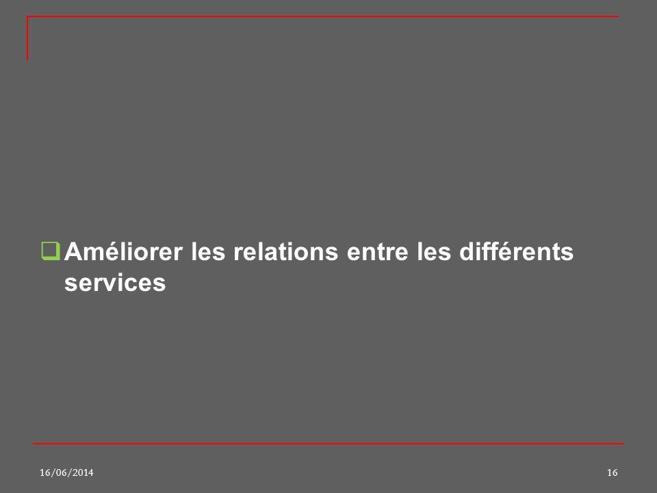 Améliorer les relations entre les différents services 16/06/201416