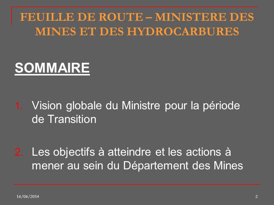 16/06/20142 FEUILLE DE ROUTE – MINISTERE DES MINES ET DES HYDROCARBURES SOMMAIRE 1. Vision globale du Ministre pour la période de Transition 2. Les ob