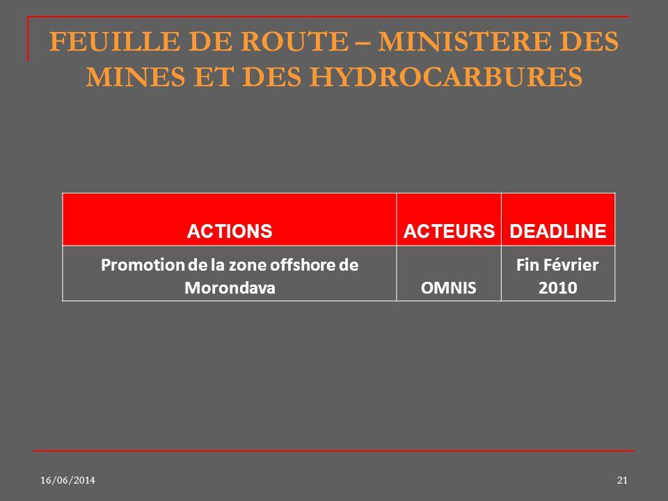 16/06/201421 FEUILLE DE ROUTE – MINISTERE DES MINES ET DES HYDROCARBURES ACTIONSACTEURSDEADLINE Promotion de la zone offshore de MorondavaOMNIS Fin Fé