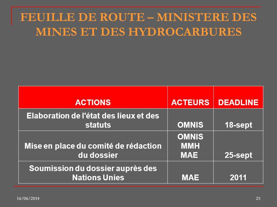 16/06/201425 FEUILLE DE ROUTE – MINISTERE DES MINES ET DES HYDROCARBURES ACTIONSACTEURSDEADLINE Elaboration de l'état des lieux et des statutsOMNIS18-