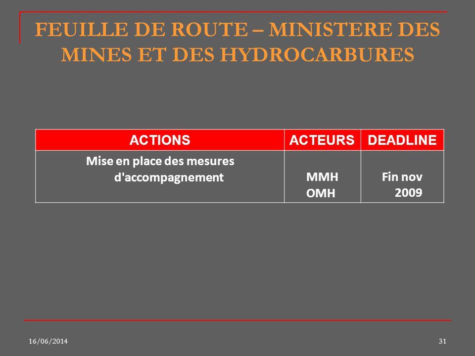 16/06/201431 FEUILLE DE ROUTE – MINISTERE DES MINES ET DES HYDROCARBURES ACTIONSACTEURSDEADLINE Mise en place des mesures d'accompagnementMMH OMH Fin