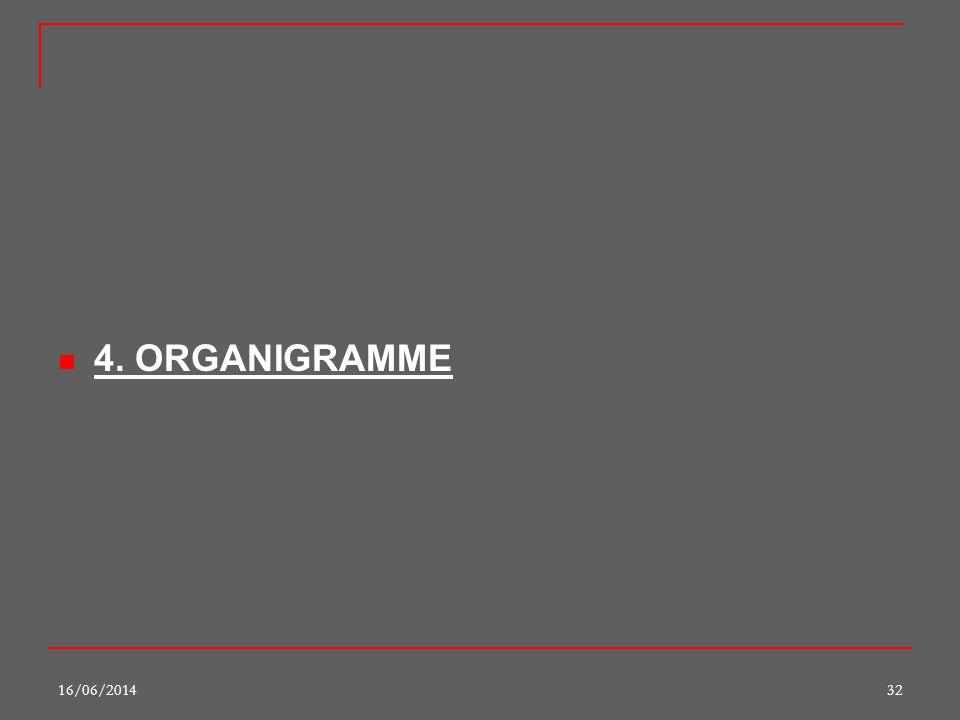 4. ORGANIGRAMME 16/06/201432