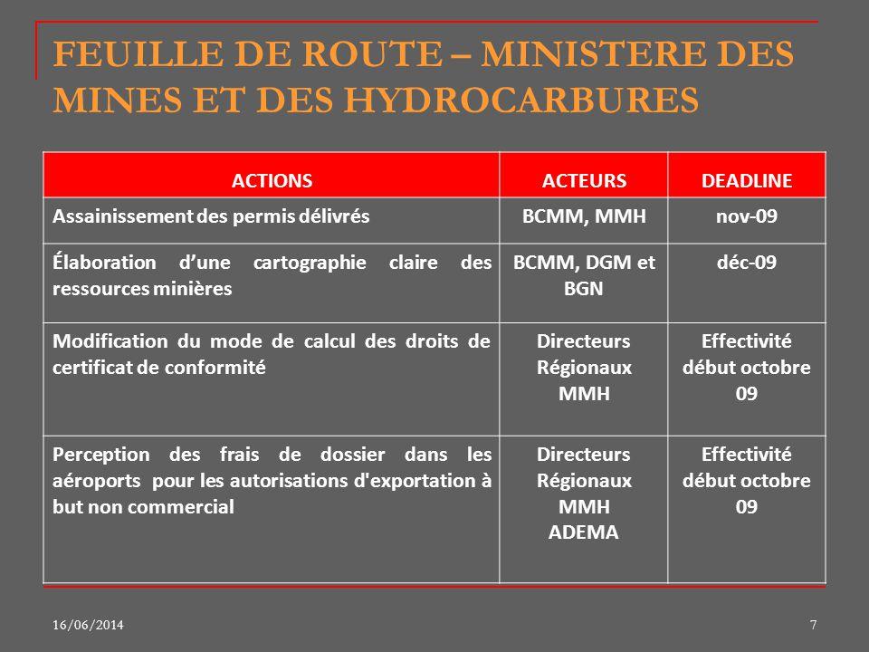 7 FEUILLE DE ROUTE – MINISTERE DES MINES ET DES HYDROCARBURES ACTIONSACTEURSDEADLINE Assainissement des permis délivrésBCMM, MMHnov-09 Élaboration dun