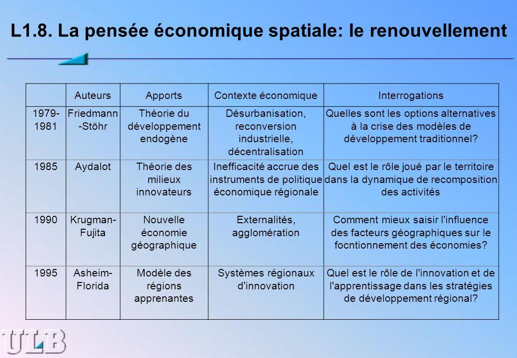 L1.8. La pensée économique spatiale: le renouvellement AuteursApportsContexte économiqueInterrogations 1979- 1981 Friedmann -Stöhr Théorie du développ
