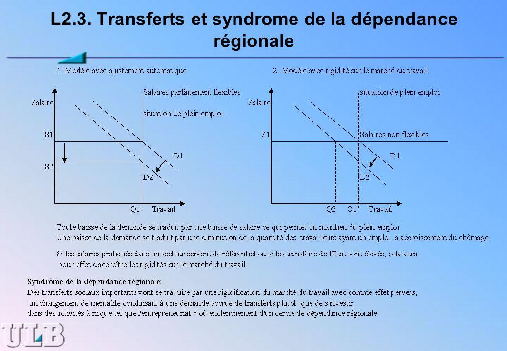 L2.3. Transferts et syndrome de la dépendance régionale