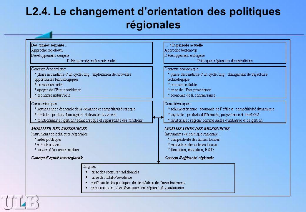 L2.4. Le changement dorientation des politiques régionales