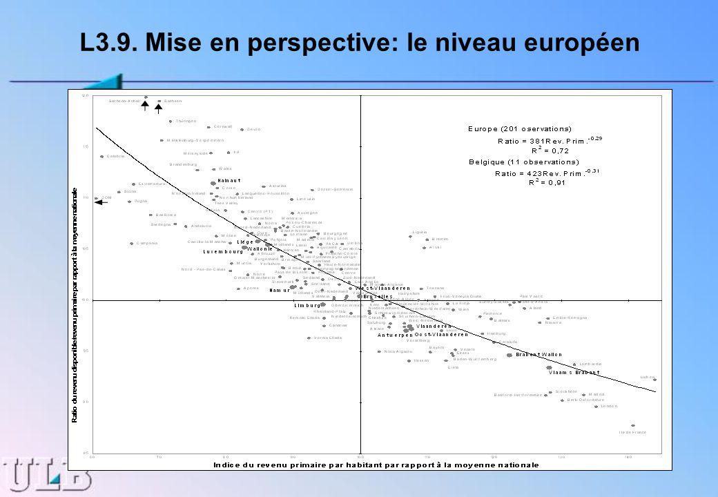 L3.9. Mise en perspective: le niveau européen