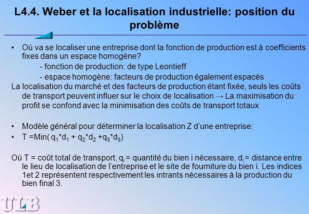 L4.4. Weber et la localisation industrielle: position du problème Où va se localiser une entreprise dont la fonction de production est à coefficients