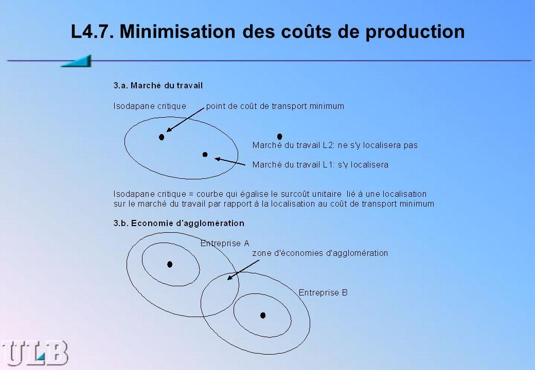 L4.7. Minimisation des coûts de production