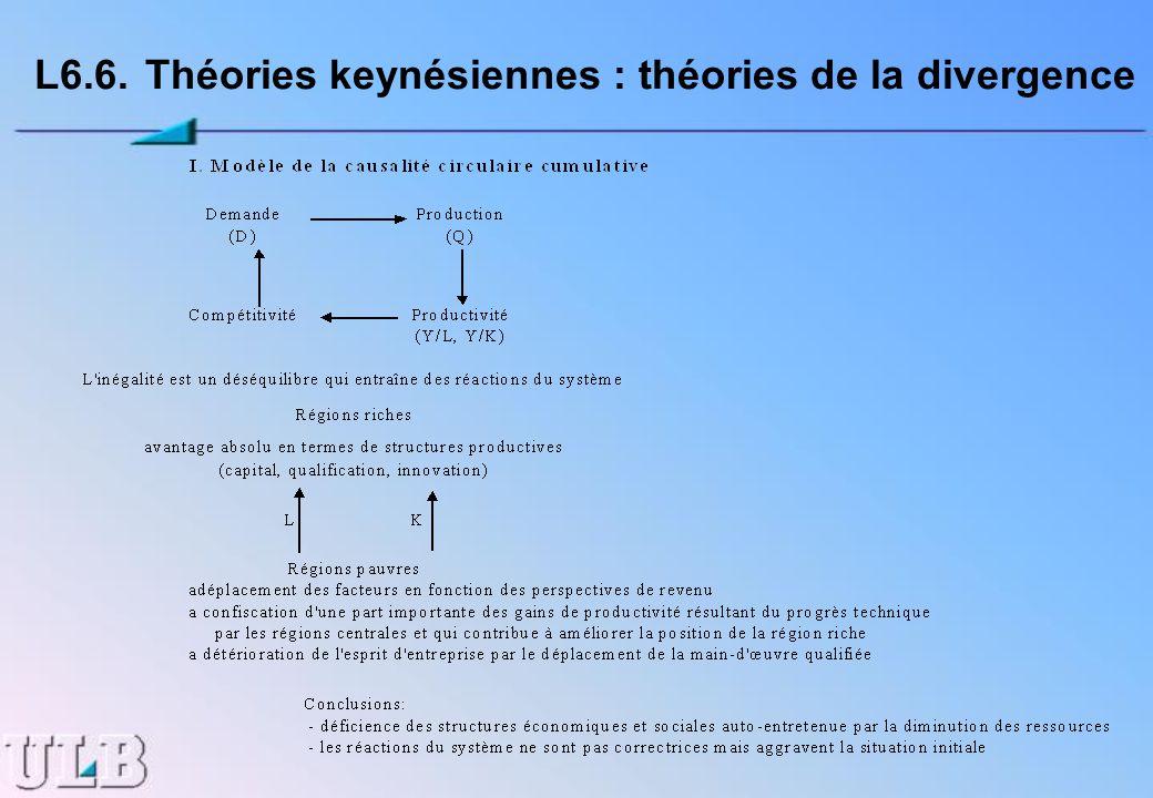 L6.6. Théories keynésiennes : théories de la divergence
