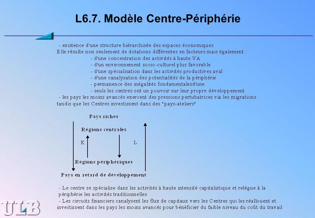 L6.7. Modèle Centre-Périphérie
