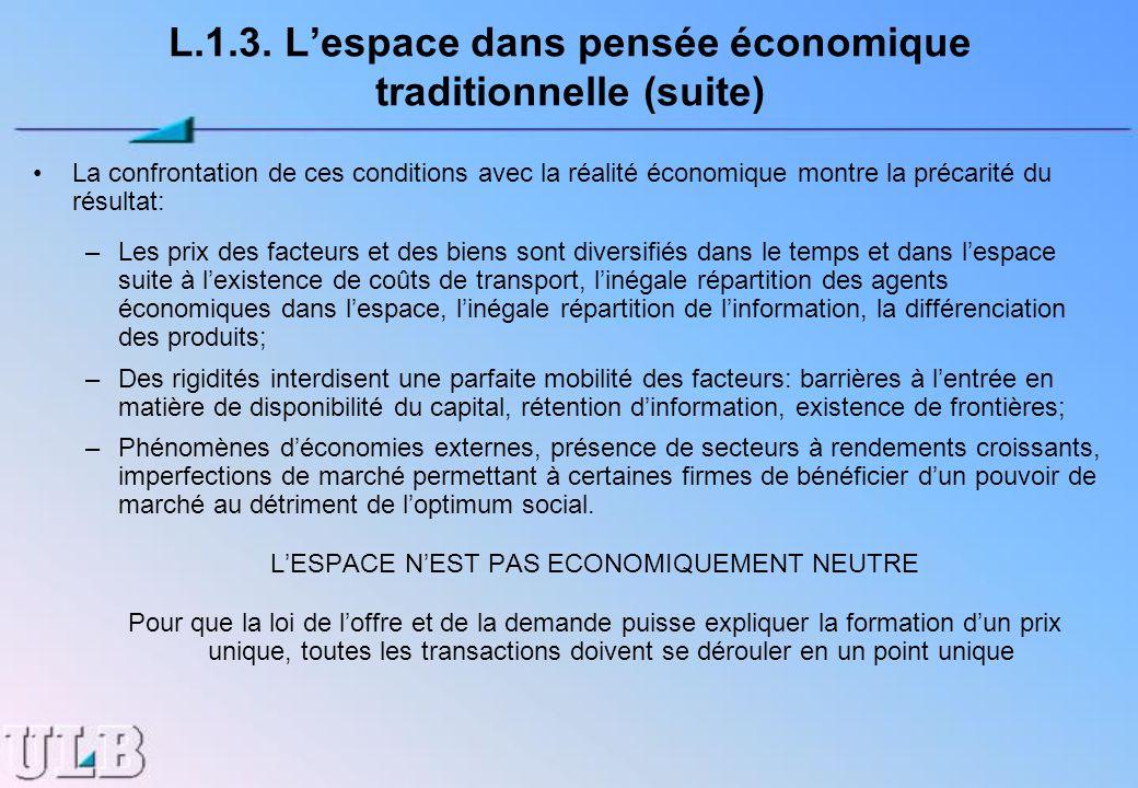 L.1.3. Lespace dans pensée économique traditionnelle (suite) La confrontation de ces conditions avec la réalité économique montre la précarité du résu
