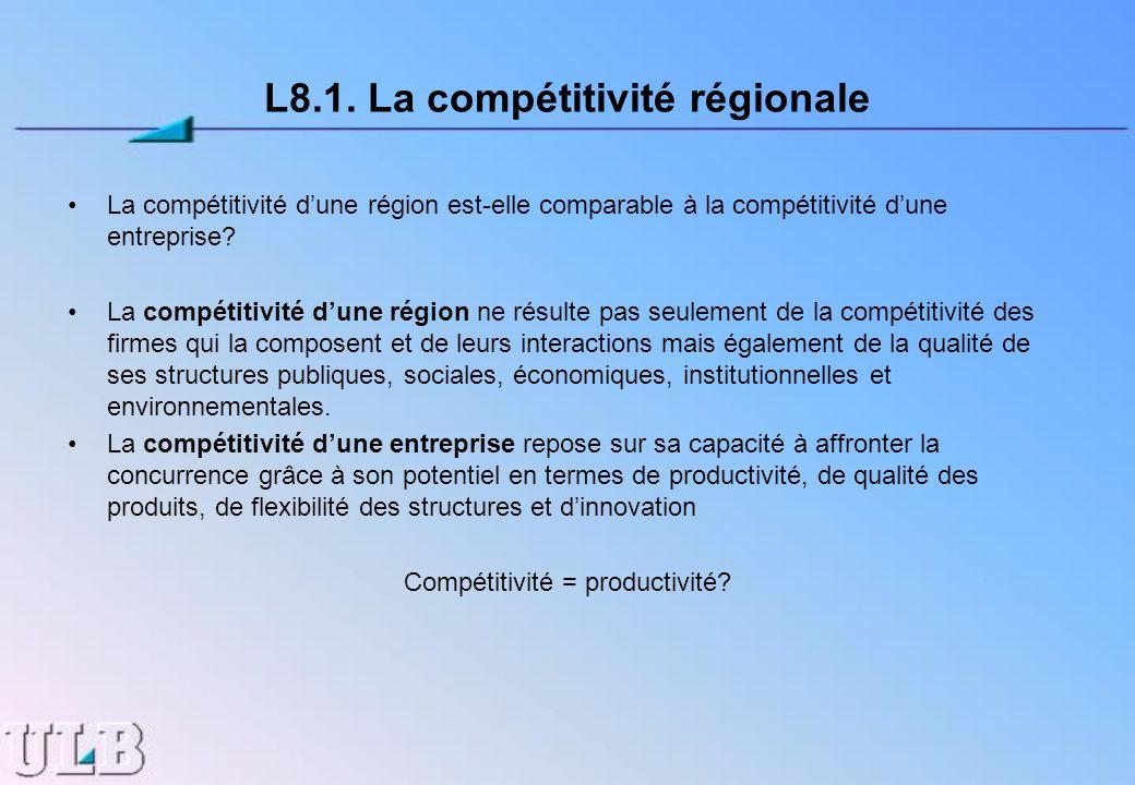 L8.1. La compétitivité régionale La compétitivité dune région est-elle comparable à la compétitivité dune entreprise? La compétitivité dune région ne