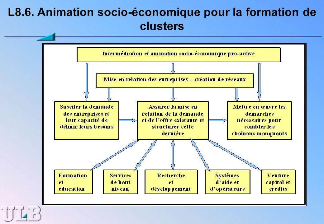 L8.6. Animation socio-économique pour la formation de clusters