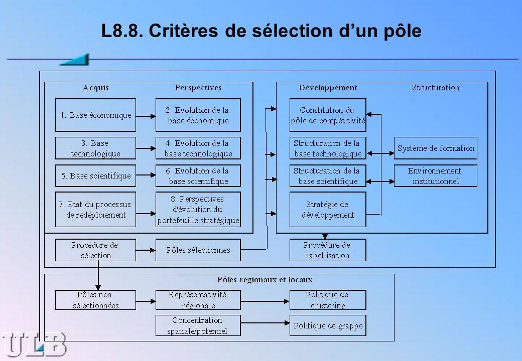 L8.8. Critères de sélection dun pôle