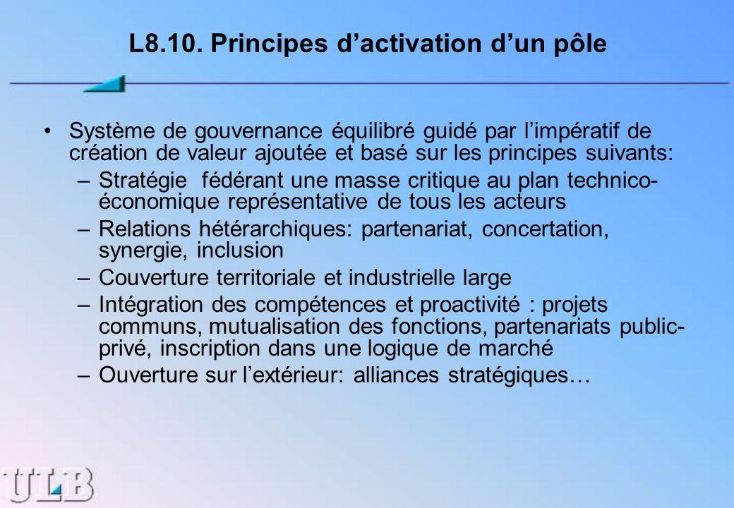 L8.10. Principes dactivation dun pôle Système de gouvernance équilibré guidé par limpératif de création de valeur ajoutée et basé sur les principes su