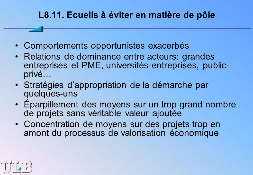 L8.11. Ecueils à éviter en matière de pôle Comportements opportunistes exacerbés Relations de dominance entre acteurs: grandes entreprises et PME, uni