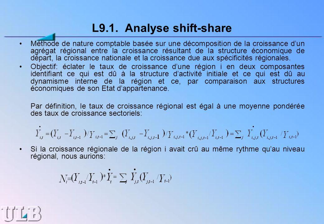 L9.1. Analyse shift-share Méthode de nature comptable basée sur une décomposition de la croissance dun agrégat régional entre la croissance résultant