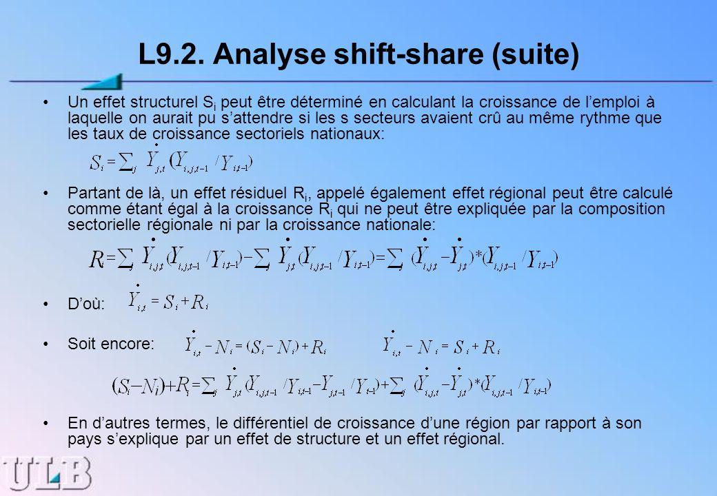 L9.2. Analyse shift-share (suite) Un effet structurel S i peut être déterminé en calculant la croissance de lemploi à laquelle on aurait pu sattendre