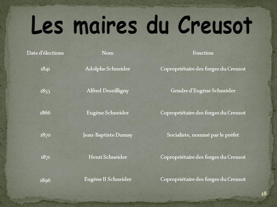 Date délectionsNomFonction 1841 Adolphe SchneiderCopropriétaire des forges du Creusot 1855 Alfred DeseillignyGendre d'Eugène Schneider 1866 Eugène Sch