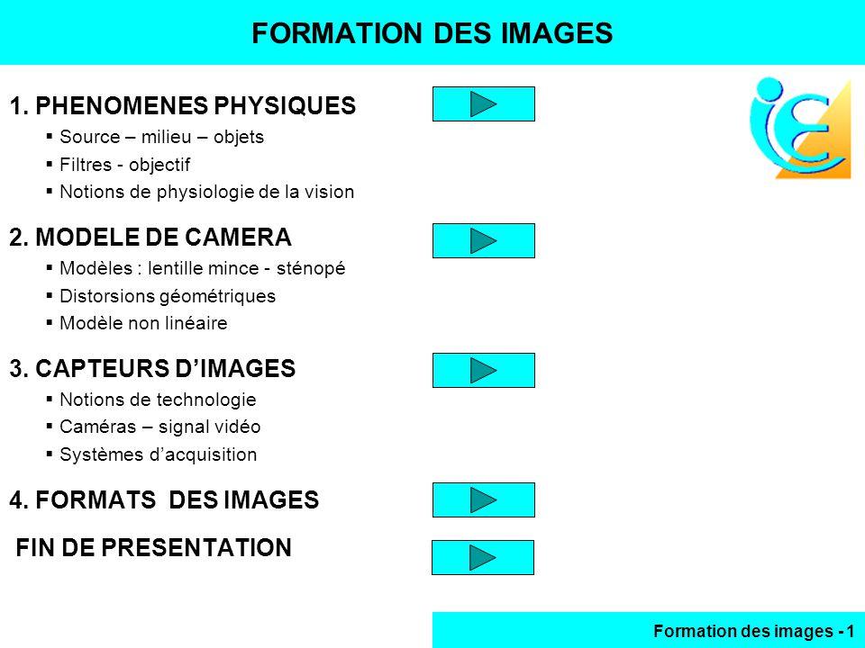 Formation des images - 1 FORMATION DES IMAGES 1. PHENOMENES PHYSIQUES Source – milieu – objets Filtres - objectif Notions de physiologie de la vision