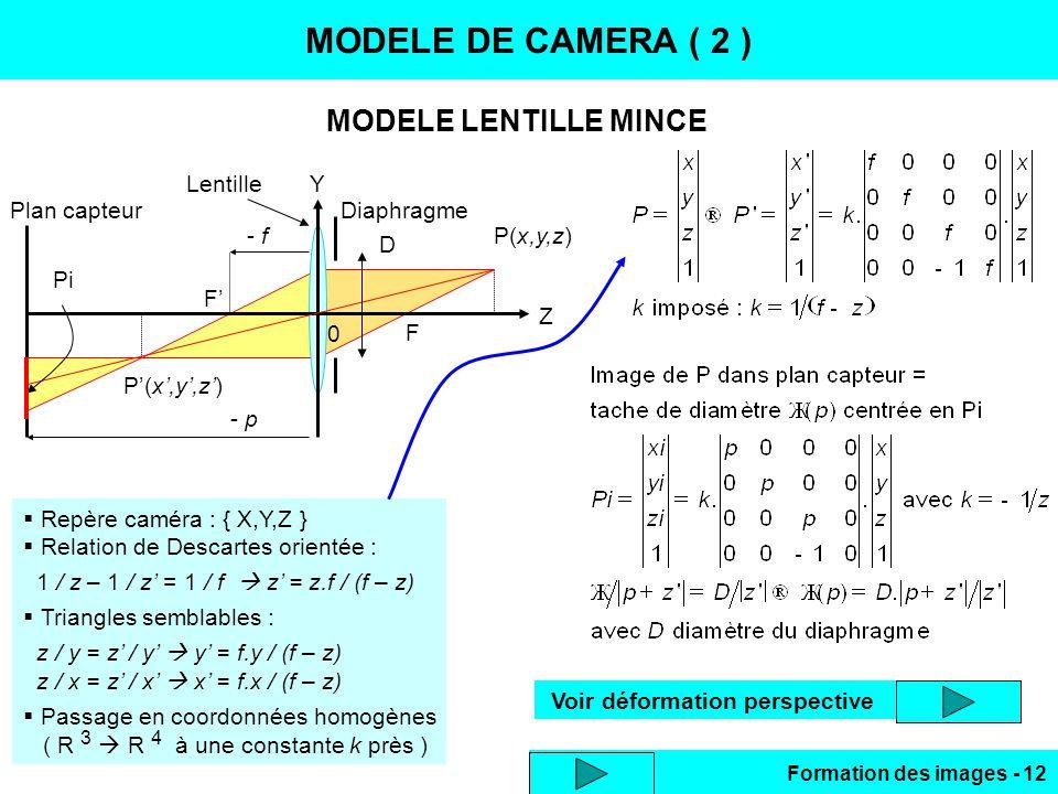 Formation des images - 12 MODELE LENTILLE MINCE MODELE DE CAMERA ( 2 ) Repère caméra : { X,Y,Z } Relation de Descartes orientée : 1 / z – 1 / z = 1 /