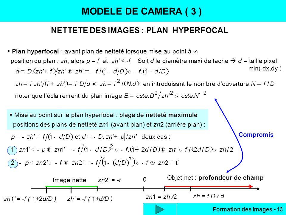 Formation des images - 13 NETTETE DES IMAGES MODELE DE CAMERA ( 3 ) Plan hyperfocal : avant plan de netteté lorsque mise au point à position du plan :