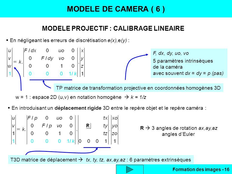 Formation des images - 16 MODELE PROJECTIF : CALIBRAGE LINEAIRE MODELE DE CAMERA ( 6 ) En négligeant les erreurs de discrétisation e(x),e(y) : F, dx,