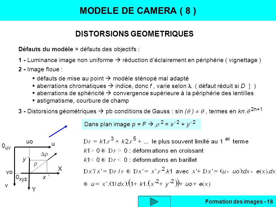 Formation des images - 18 DISTORSIONS GEOMETRIQUES MODELE DE CAMERA ( 8 ) Défauts du modèle = défauts des objectifs : 1 - Luminance image non uniforme