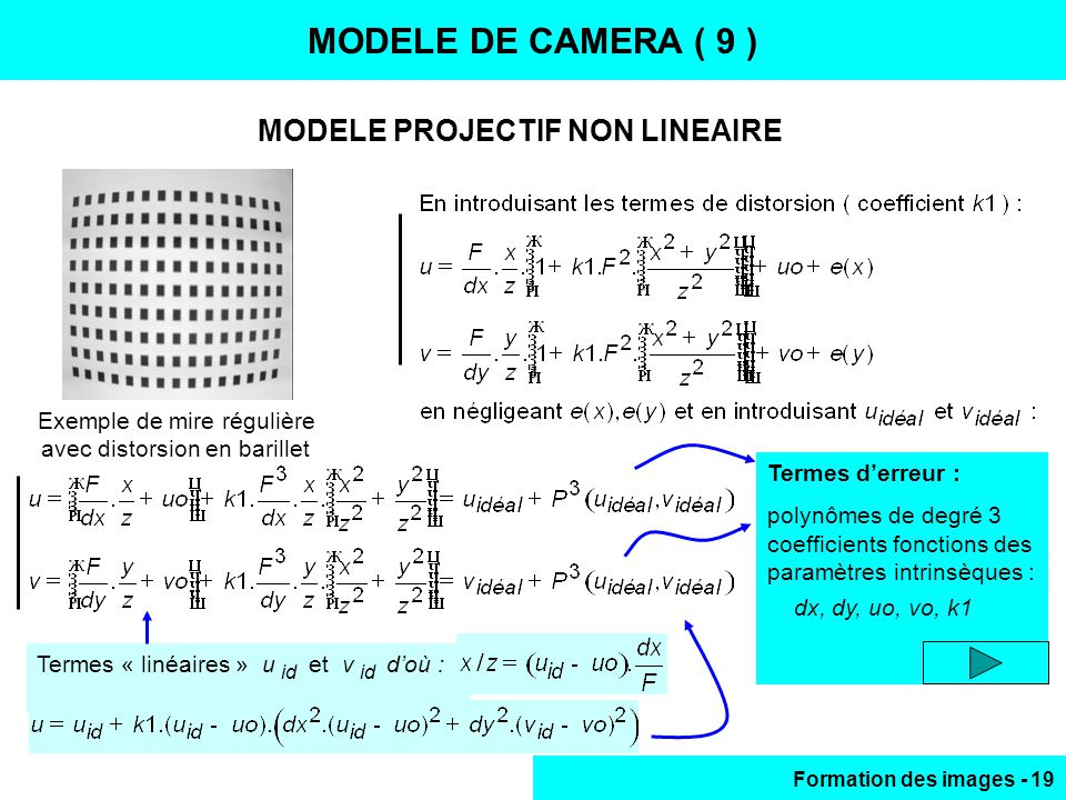 Formation des images - 19 Termes « linéaires » u id et v id doù : Termes derreur : polynômes de degré 3 coefficients fonctions des paramètres intrinsè