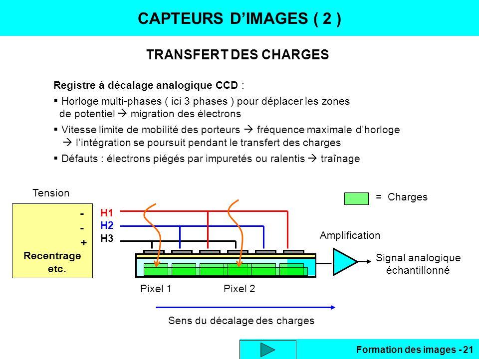 Formation des images - 21 Début cycle Tension H1 H2 H3 Amplification Signal analogique échantillonné Pixel 1Pixel 2 = Charges - + Intégration - + Migr