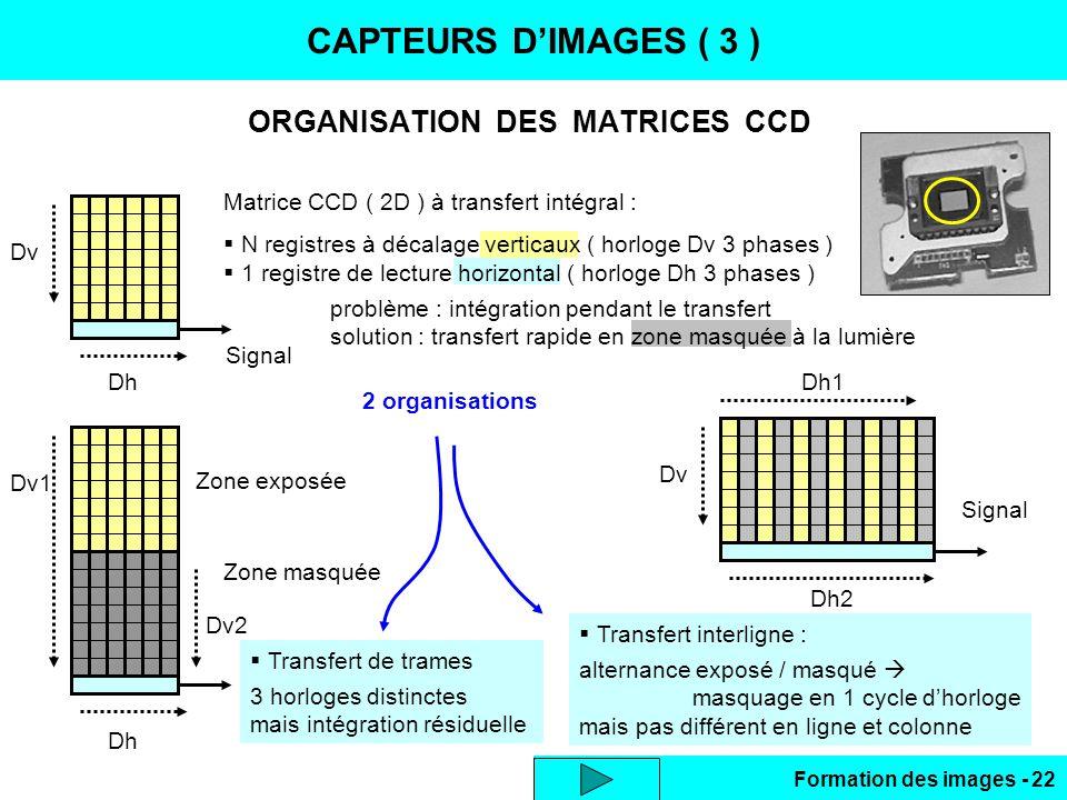 Formation des images - 22 ORGANISATION DES MATRICES CCD CAPTEURS DIMAGES ( 3 ) Dv Signal Dh 2 organisations Transfert de trames 3 horloges distinctes