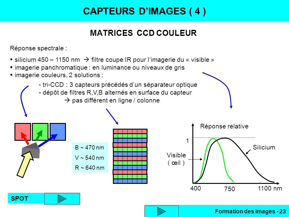 Formation des images - 23 Réponse spectrale : silicium 450 – 1150 nm filtre coupe IR pour limagerie du « visible » imagerie panchromatique : en lumina