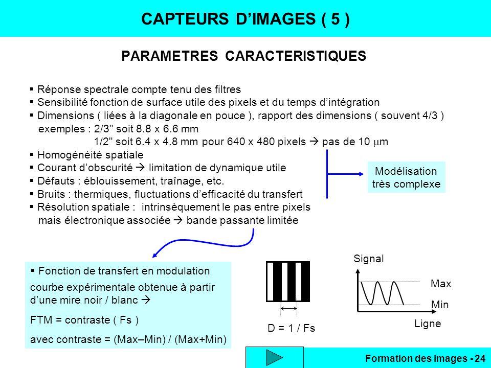 Formation des images - 24 Réponse spectrale compte tenu des filtres Sensibilité fonction de surface utile des pixels et du temps dintégration Dimensio