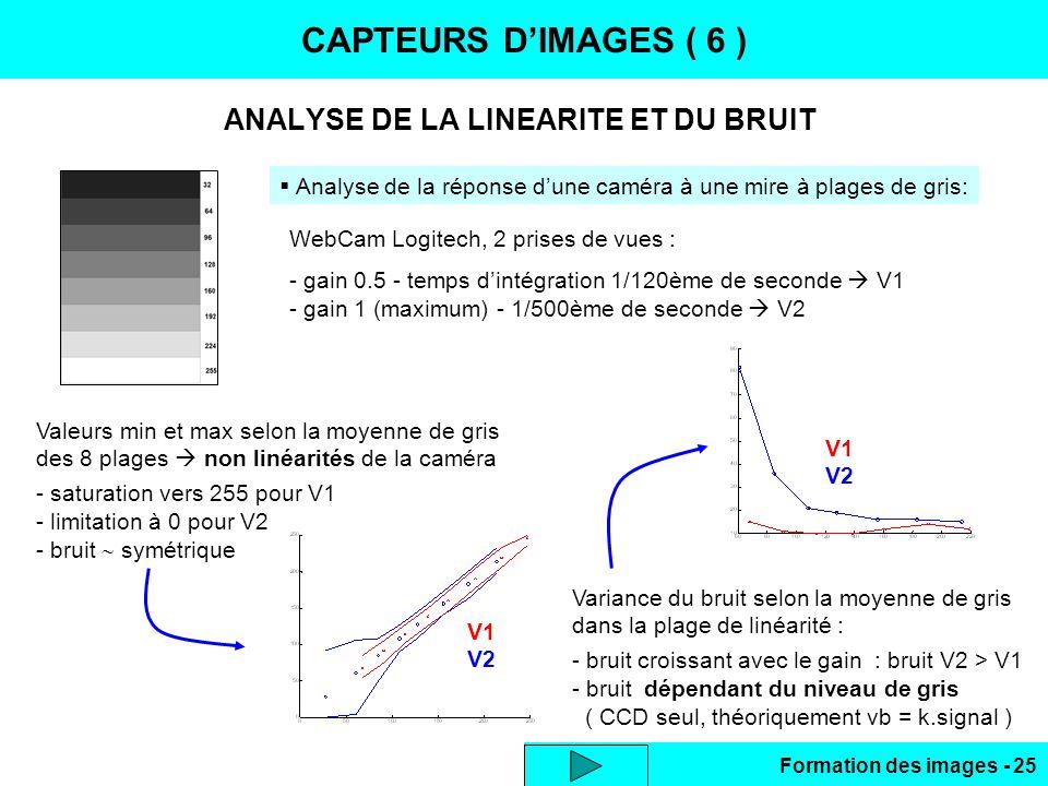Formation des images - 25 ANALYSE DE LA LINEARITE ET DU BRUIT CAPTEURS DIMAGES ( 6 ) Analyse de la réponse dune caméra à une mire à plages de gris: We