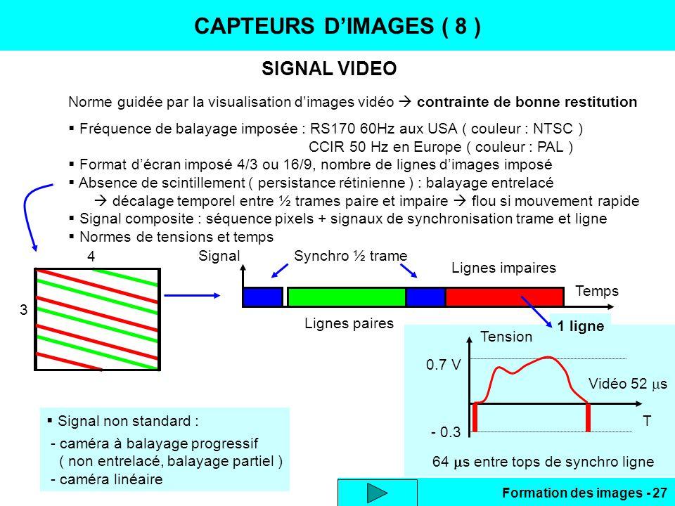 Formation des images - 27 SIGNAL VIDEO CAPTEURS DIMAGES ( 8 ) Norme guidée par la visualisation dimages vidéo contrainte de bonne restitution Fréquenc