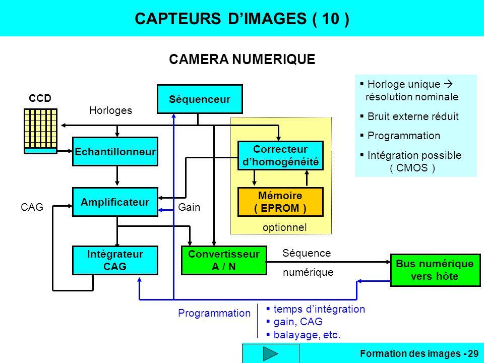 Formation des images - 29 CAMERA NUMERIQUE CAPTEURS DIMAGES ( 10 ) Séquenceur Horloges Convertisseur A / N Séquence numérique CCD Echantillonneur Ampl