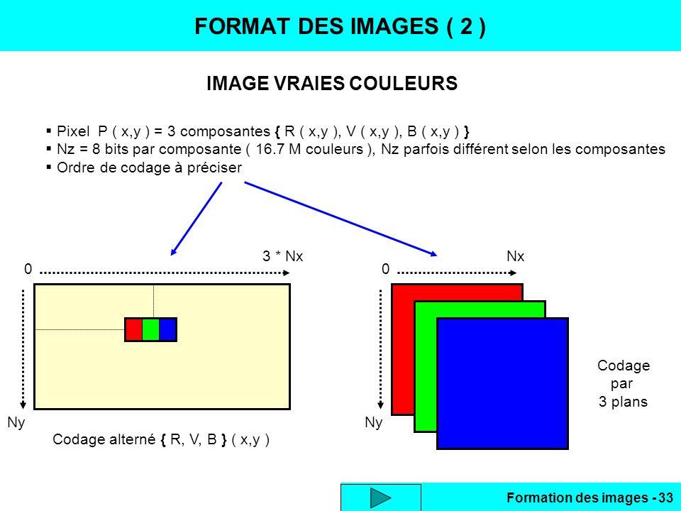 Formation des images - 33 IMAGE VRAIES COULEURS FORMAT DES IMAGES ( 2 ) Pixel P ( x,y ) = 3 composantes { R ( x,y ), V ( x,y ), B ( x,y ) } Nz = 8 bit