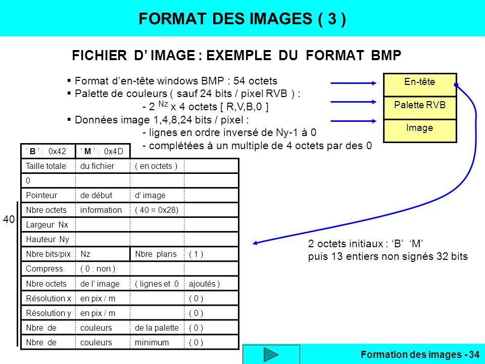 Formation des images - 34 FICHIER D IMAGE : EXEMPLE DU FORMAT BMP FORMAT DES IMAGES ( 3 ) Format den-tête windows BMP : 54 octets Palette de couleurs