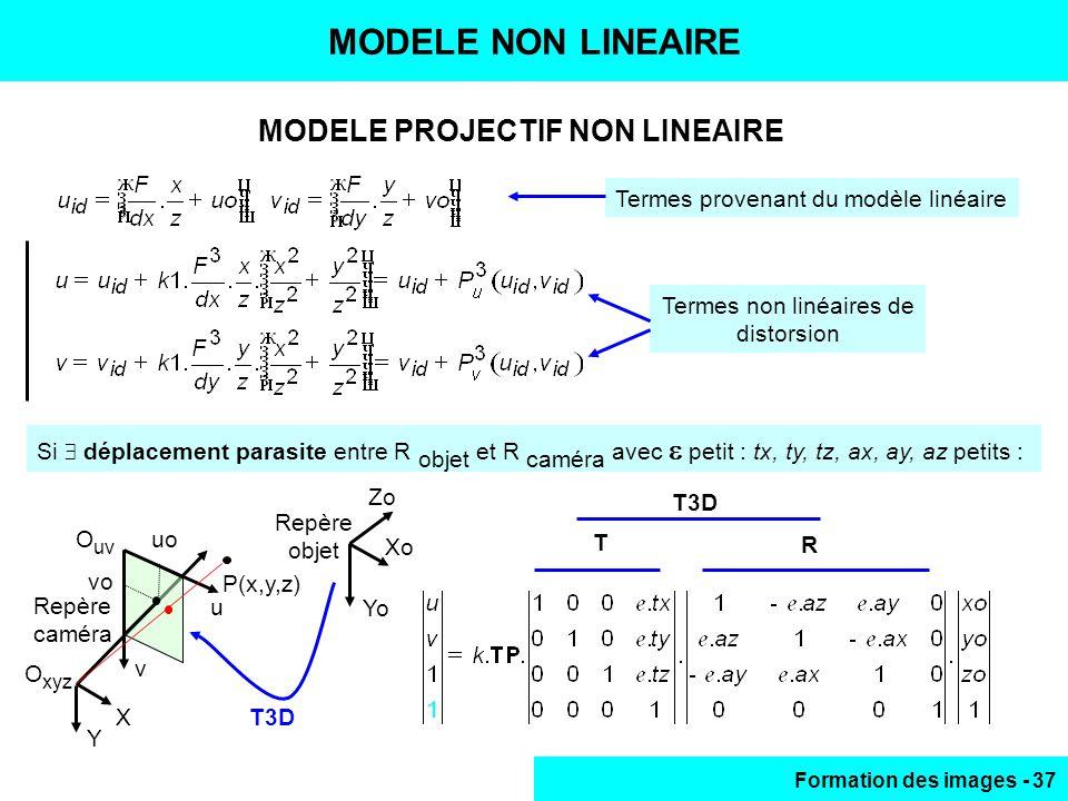 Formation des images - 37 MODELE NON LINEAIRE MODELE PROJECTIF NON LINEAIRE Termes provenant du modèle linéaire Si déplacement parasite entre R objet