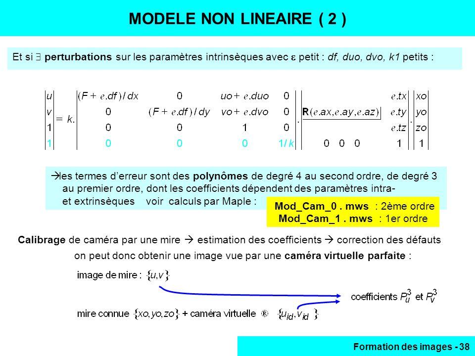 Formation des images - 38 MODELE NON LINEAIRE (2) Et si perturbations sur les paramètres intrinsèques avec petit : df, duo, dvo, k1 petits : MODELE NO