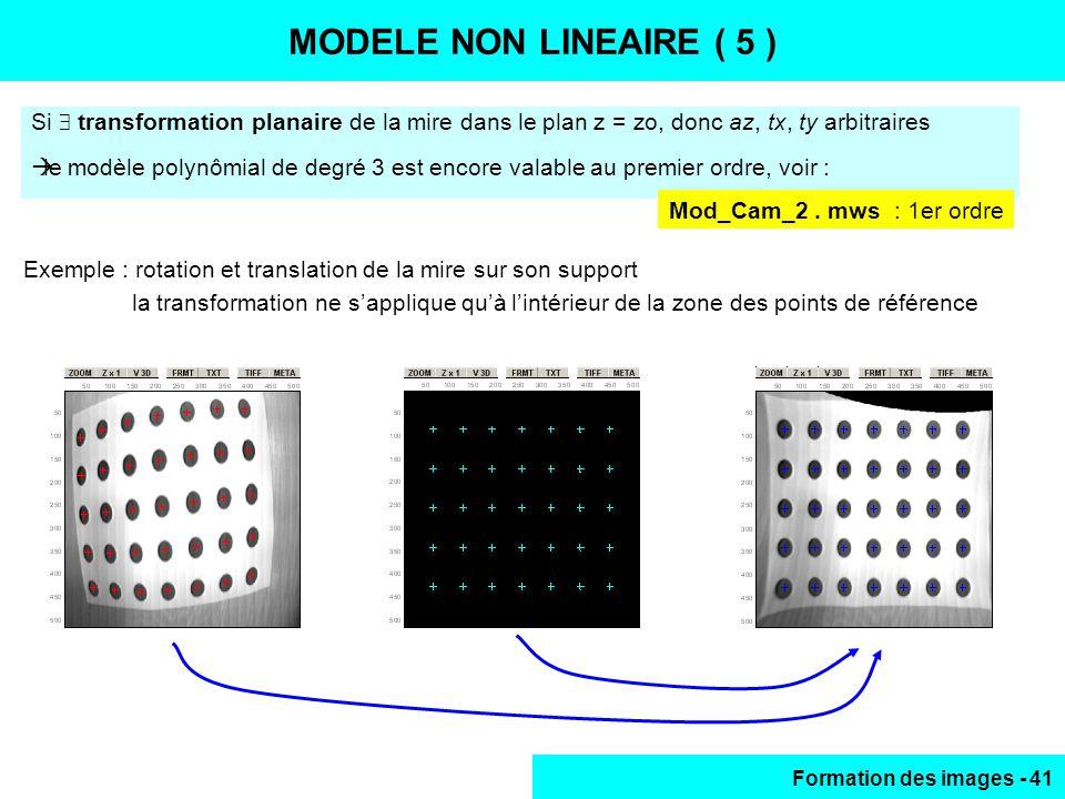 Formation des images - 41 MODELE NON LINEAIRE (5) Si transformation planaire de la mire dans le plan z = zo, donc az, tx, ty arbitraires le modèle pol