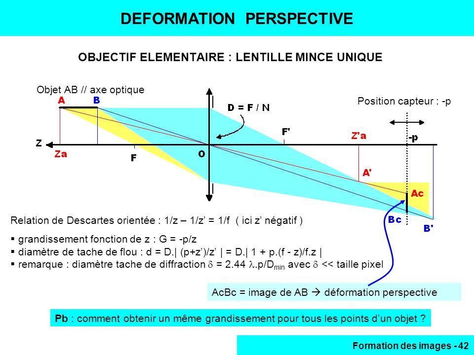 Formation des images - 42 DEFORMATION PERSPECTIVE OBJECTIF ELEMENTAIRE : LENTILLE MINCE UNIQUE DEFORMATION PERSPECTIVE Position capteur : -p Objet AB