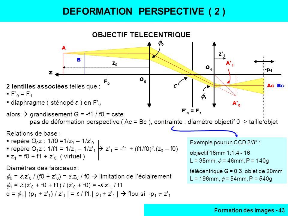 Formation des images - 43 DEFORMATION PERSPECTIVE (2) OBJECTIF TELECENTRIQUE DEFORMATION PERSPECTIVE ( 2 ) 2 lentilles associées telles que : F 0 = F